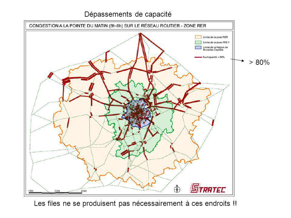 Dépassements de capacité > 80% Les files ne se produisent pas nécessairement à ces endroits !!