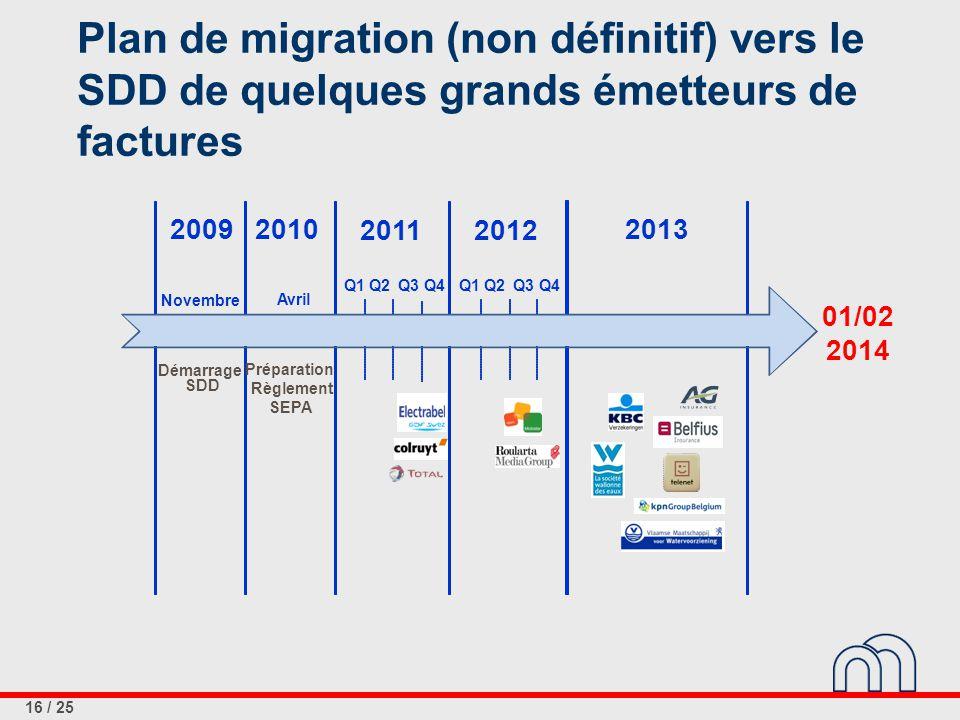 16 / 25 Plan de migration (non définitif) vers le SDD de quelques grands émetteurs de factures 20092010 2011 Novembre Avril Démarrage SDD Préparation