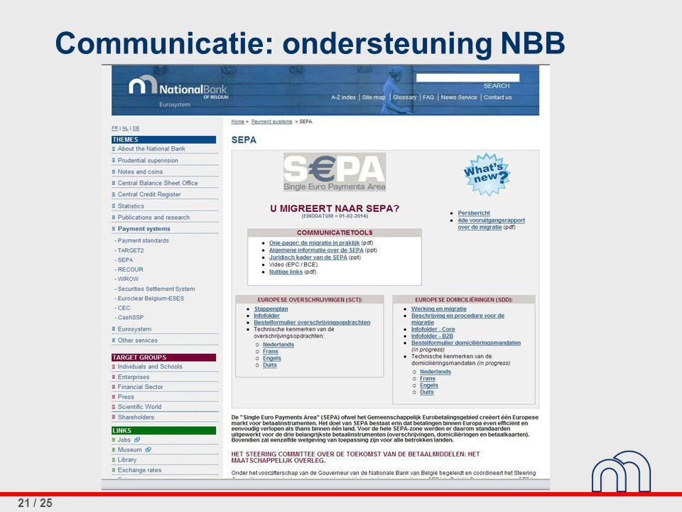 21 / 25 Communicatie: ondersteuning NBB