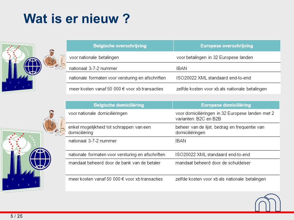 5 / 25 Wat is er nieuw ? Belgische overschrijvingEuropese overschrijving voor nationale betalingenvoor betalingen in 32 Europese landen nationaal 3-7-