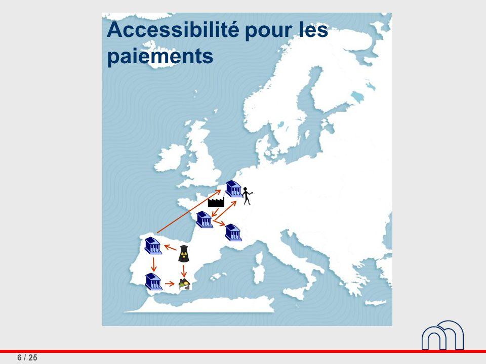 6 / 25 Accessibilité pour les paiements