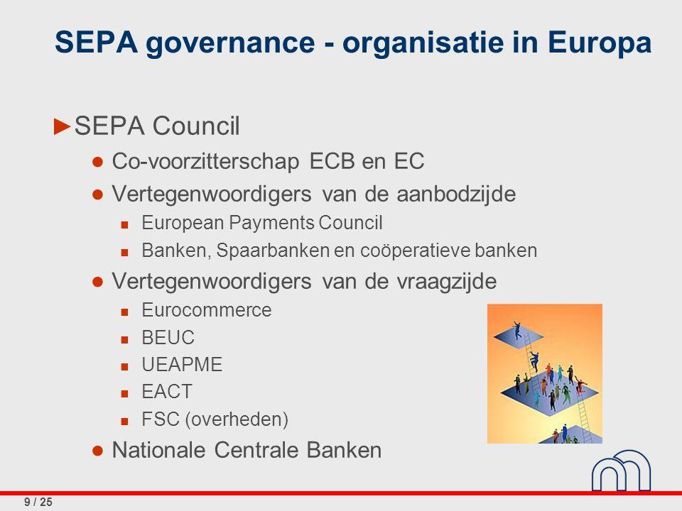 9 / 25 ► SEPA Council ● Co-voorzitterschap ECB en EC ● Vertegenwoordigers van de aanbodzijde European Payments Council Banken, Spaarbanken en coöperat