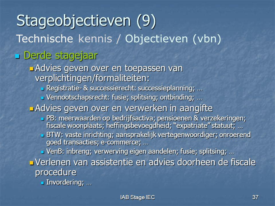 IAB Stage IEC37 Stageobjectieven (9) Derde stagejaar Derde stagejaar Advies geven over en toepassen van verplichtingen/formaliteiten: Advies geven over en toepassen van verplichtingen/formaliteiten: Registratie- & successierecht: successieplanning; … Registratie- & successierecht: successieplanning; … Vennootschapsrecht: fusie; splitsing; ontbinding; … Vennootschapsrecht: fusie; splitsing; ontbinding; … Advies geven over en verwerken in aangifte Advies geven over en verwerken in aangifte PB: meerwaarden op bedrijfsactiva; pensioenen & verzekeringen; fiscale woonplaats; heffingsbevoegdheid; expatriate statuut; … PB: meerwaarden op bedrijfsactiva; pensioenen & verzekeringen; fiscale woonplaats; heffingsbevoegdheid; expatriate statuut; … BTW: vaste inrichting; aansprakelijk vertegenwoordiger; onroerend goed transacties; e-commerce; … BTW: vaste inrichting; aansprakelijk vertegenwoordiger; onroerend goed transacties; e-commerce; … VenB: inbreng; verwerving eigen aandelen; fusie; splitsing; … VenB: inbreng; verwerving eigen aandelen; fusie; splitsing; … Verlenen van assistentie en advies doorheen de fiscale procedure Verlenen van assistentie en advies doorheen de fiscale procedure Invordering; … Invordering; … Technische kennis / Objectieven (vbn)