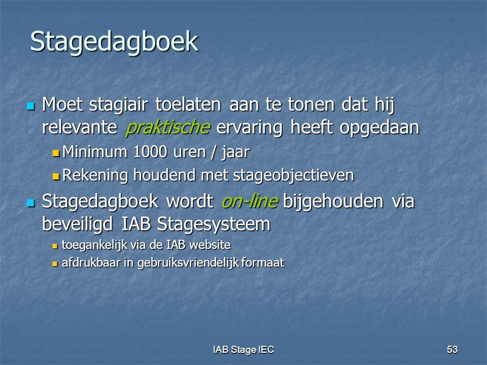 IAB Stage IEC53 Stagedagboek Moet stagiair toelaten aan te tonen dat hij relevante praktische ervaring heeft opgedaan Moet stagiair toelaten aan te tonen dat hij relevante praktische ervaring heeft opgedaan Minimum 1000 uren / jaar Minimum 1000 uren / jaar Rekening houdend met stageobjectieven Rekening houdend met stageobjectieven Stagedagboek wordt on-line bijgehouden via beveiligd IAB Stagesysteem Stagedagboek wordt on-line bijgehouden via beveiligd IAB Stagesysteem toegankelijk via de IAB website toegankelijk via de IAB website afdrukbaar in gebruiksvriendelijk formaat afdrukbaar in gebruiksvriendelijk formaat