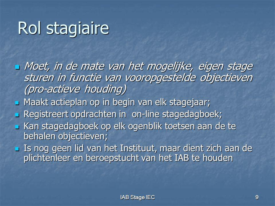 IAB Stage IEC9 Rol stagiaire Moet, in de mate van het mogelijke, eigen stage sturen in functie van vooropgestelde objectieven (pro-actieve houding) Moet, in de mate van het mogelijke, eigen stage sturen in functie van vooropgestelde objectieven (pro-actieve houding) Maakt actieplan op in begin van elk stagejaar; Maakt actieplan op in begin van elk stagejaar; Registreert opdrachten in on-line stagedagboek; Registreert opdrachten in on-line stagedagboek; Kan stagedagboek op elk ogenblik toetsen aan de te behalen objectieven; Kan stagedagboek op elk ogenblik toetsen aan de te behalen objectieven; Is nog geen lid van het Instituut, maar dient zich aan de plichtenleer en beroepstucht van het IAB te houden Is nog geen lid van het Instituut, maar dient zich aan de plichtenleer en beroepstucht van het IAB te houden