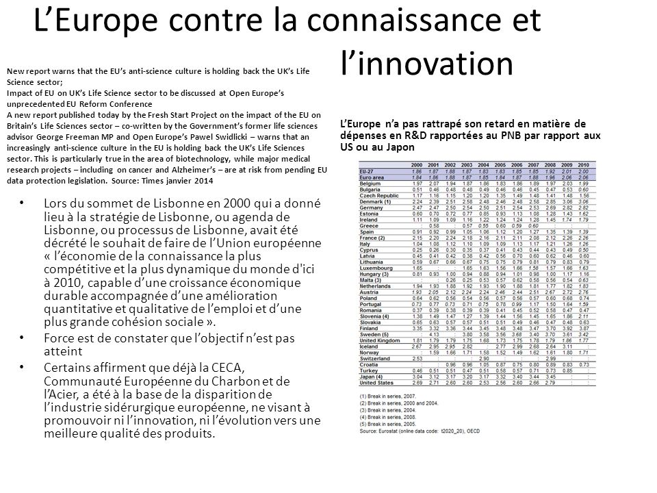 L'Europe contre la connaissance et l'innovation New report warns that the EU's anti-science culture is holding back the UK's Life Science sector; Impa