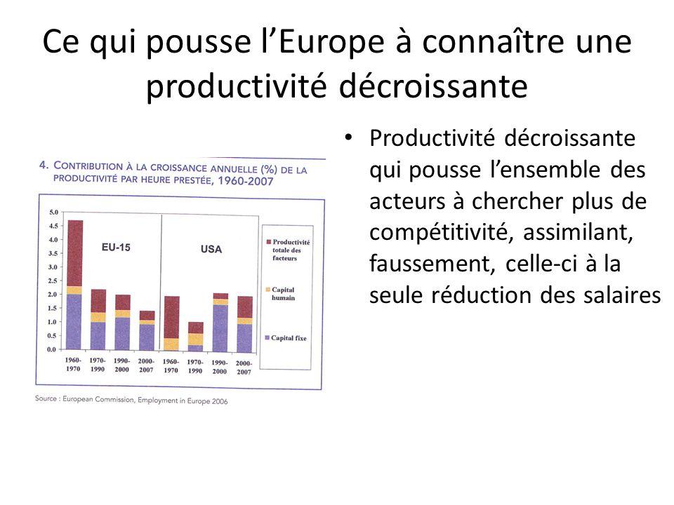 Ce qui pousse l'Europe à connaître une productivité décroissante Productivité décroissante qui pousse l'ensemble des acteurs à chercher plus de compét