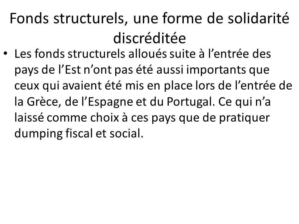 Fonds structurels, une forme de solidarité discréditée Les fonds structurels alloués suite à l'entrée des pays de l'Est n'ont pas été aussi importants