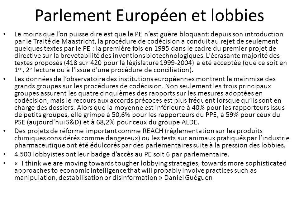 Parlement Européen et lobbies Le moins que l'on puisse dire est que le PE n'est guère bloquant: depuis son introduction par le Traité de Maastricht, l