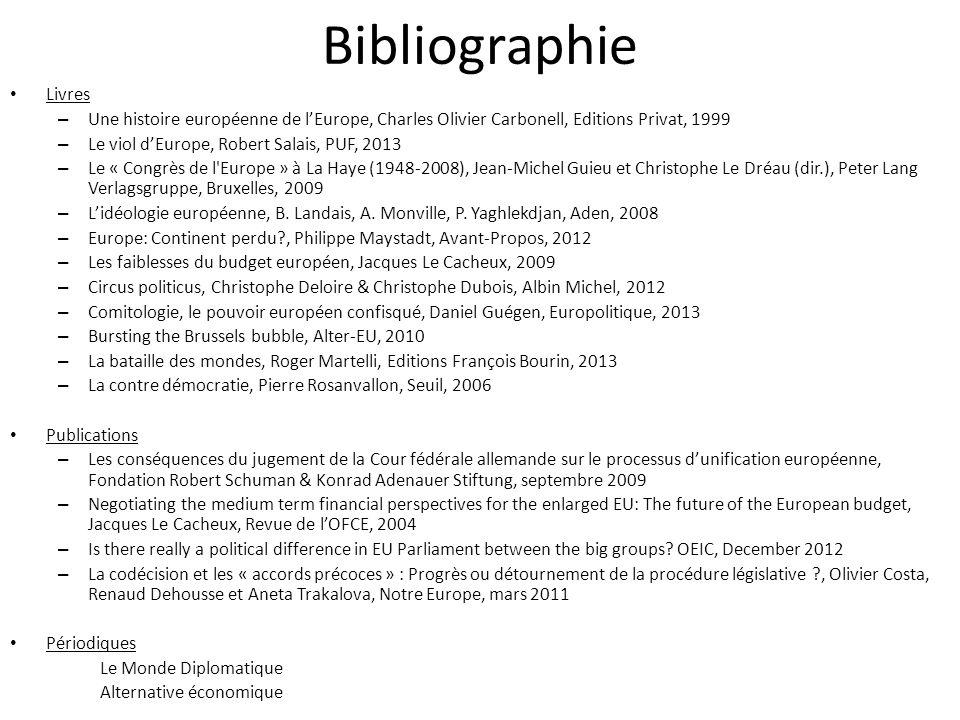 Bibliographie Livres – Une histoire européenne de l'Europe, Charles Olivier Carbonell, Editions Privat, 1999 – Le viol d'Europe, Robert Salais, PUF, 2