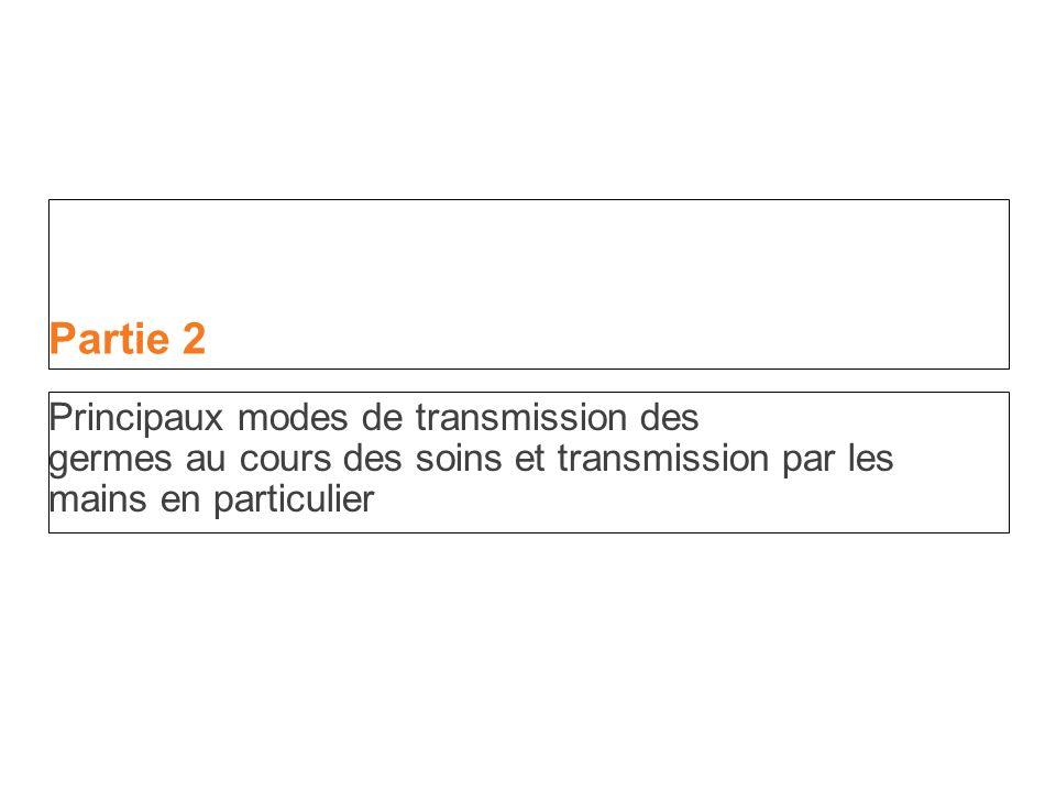 Partie 2 Principaux modes de transmission des germes au cours des soins et transmission par les mains en particulier
