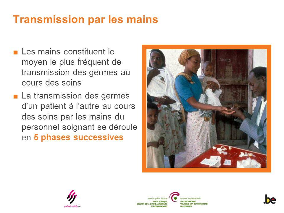 Transmission par les mains ■Les mains constituent le moyen le plus fréquent de transmission des germes au cours des soins ■La transmission des germes