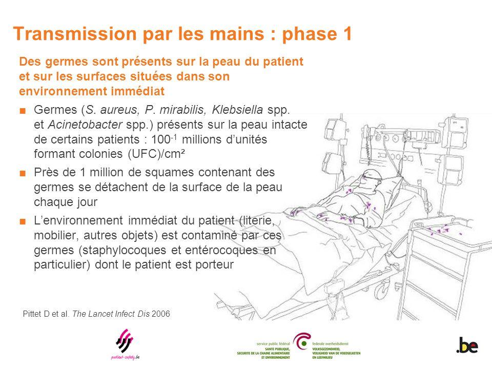Transmission par les mains : phase 1 Des germes sont présents sur la peau du patient et sur les surfaces situées dans son environnement immédiat ■Germ