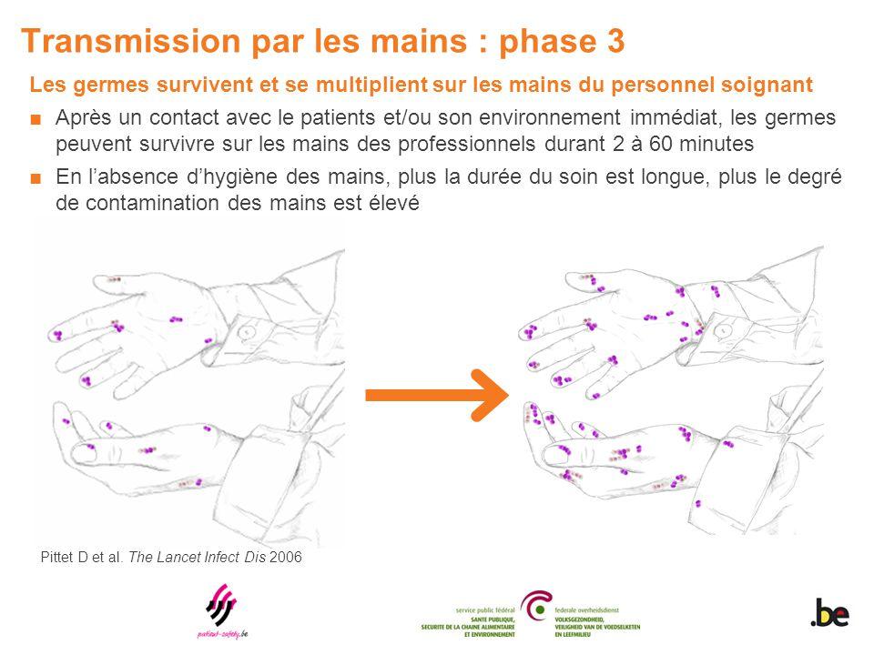 Transmission par les mains : phase 3 Les germes survivent et se multiplient sur les mains du personnel soignant ■Après un contact avec le patients et/
