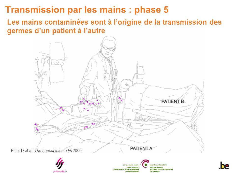 Transmission par les mains : phase 5 Les mains contaminées sont à l'origine de la transmission des germes d'un patient à l'autre Pittet D et al. The L