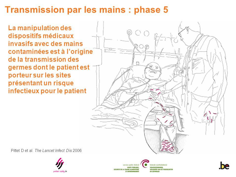 Transmission par les mains : phase 5 La manipulation des dispositifs médicaux invasifs avec des mains contaminées est à l'origine de la transmission d