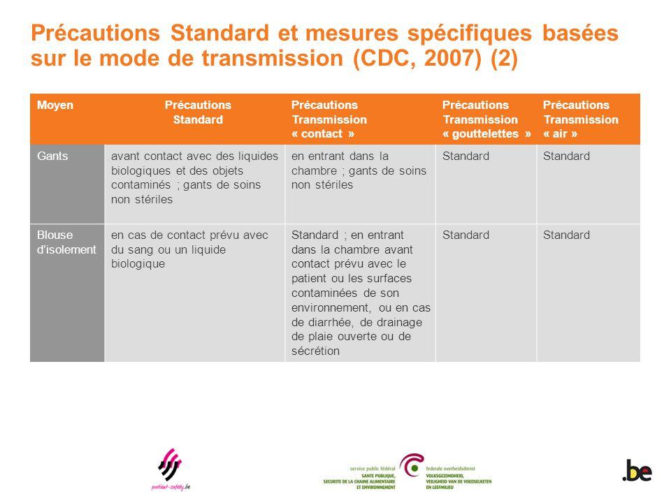 Précautions Standard et mesures spécifiques basées sur le mode de transmission (CDC, 2007) (2) MoyenPrécautions Standard Précautions Transmission « co
