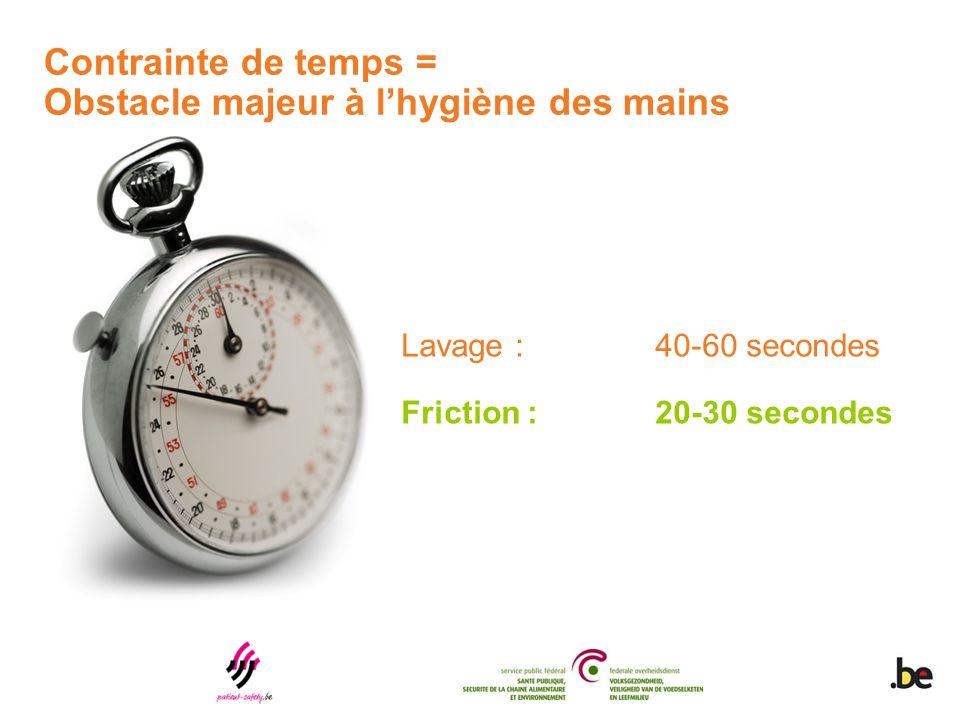 Contrainte de temps = Obstacle majeur à l'hygiène des mains Lavage : 40-60 secondes Friction : 20-30 secondes