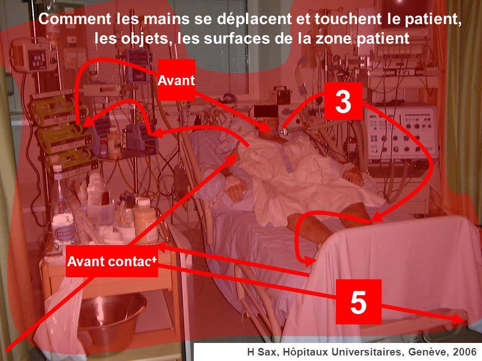 H Sax, Hôpitaux Universitaires, Genève, 2006 Avant contact Avant 3 5 Comment les mains se déplacent et touchent le patient, les objets, les surfaces d