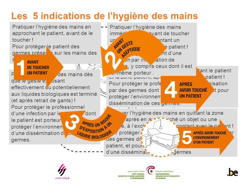 Pratiquer l'hygiène des mains dès que le geste exposant effectivement ou potentiellement aux liquides biologiques est terminé (et après retrait de gan