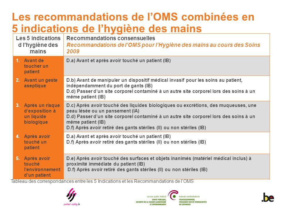 Les recommandations de l'OMS combinées en 5 indications de l'hygiène des mains Les 5 indications d l'hygiène des mains Recommandations consensuelles R