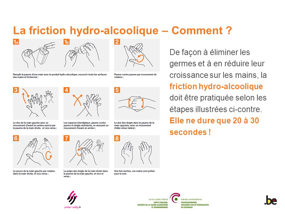 De façon à éliminer les germes et à en réduire leur croissance sur les mains, la friction hydro-alcoolique doit être pratiquée selon les étapes illust