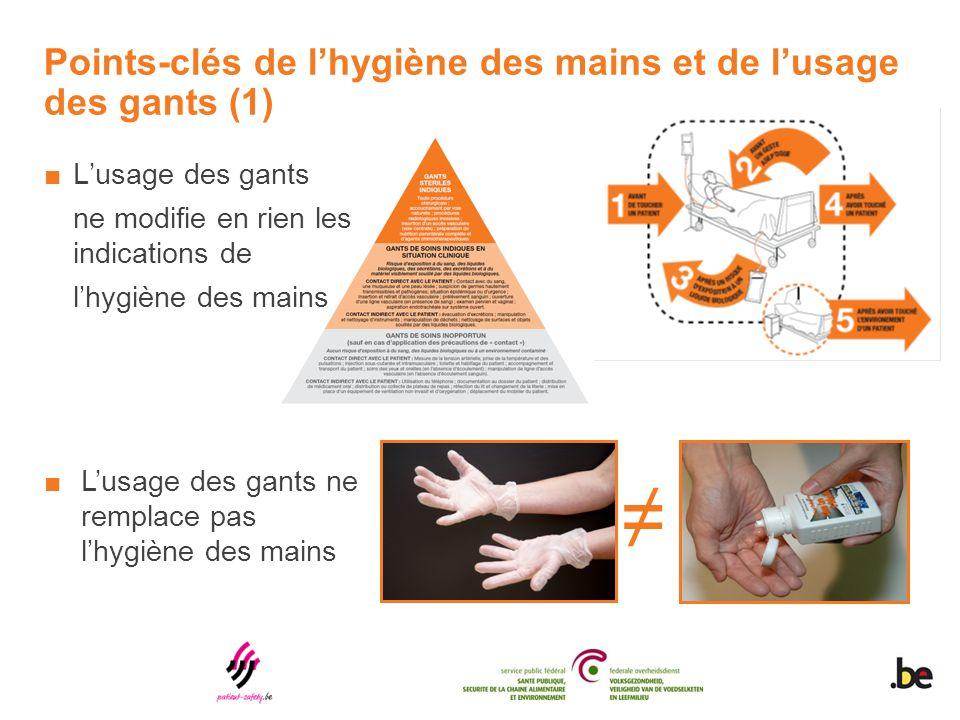 ≠ Points-clés de l'hygiène des mains et de l'usage des gants (1) ■L'usage des gants ne modifie en rien les indications de l'hygiène des mains ■L'usage