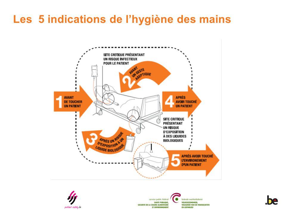 Les 5 indications de l'hygiène des mains
