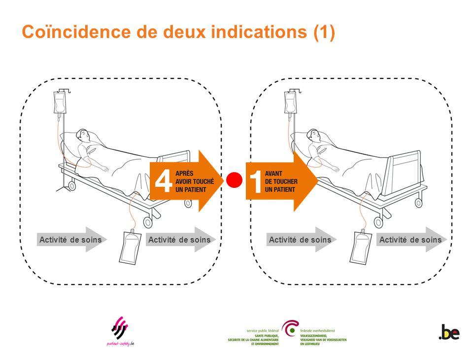 Coïncidence de deux indications (1) Activité de soins