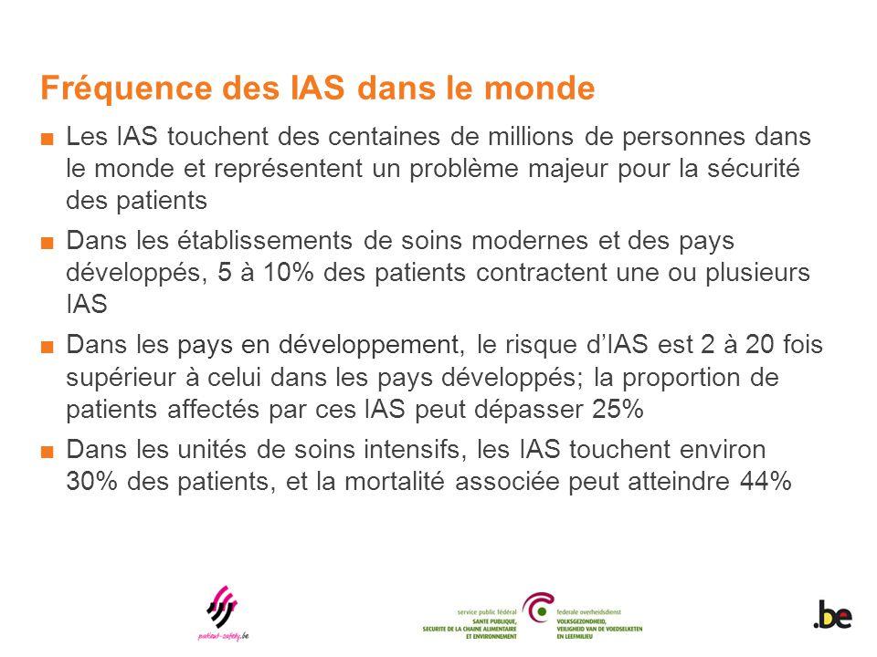 Impact des IAS en Europe ■Europe : Prévalence de 3,5 à 14,8% ■Norvège : Prévalence nationale de 5,7% en 2007 (Eurosurveillance) ■France : Selon une étude multicentrique réalisée sur une période de 4 ans (2001-2004), prévalence des IAS de 6,1%, allant de 1,9% (patients à faible risque) à 15,2% (patients à haut risque) (Floret N et al., JHI 2004) ■Italie : Selon une étude régionale réalisée en 2003, prévalence des IAS de 7,6% (Pellizzer P, et al.