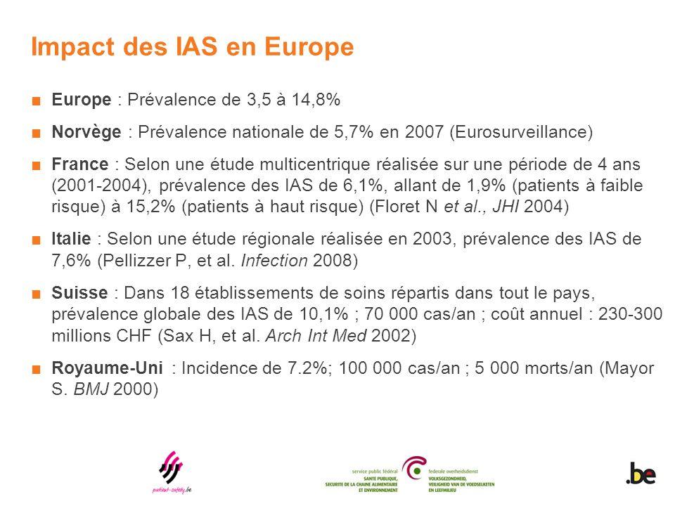 Impact des IAS en Europe ■Europe : Prévalence de 3,5 à 14,8% ■Norvège : Prévalence nationale de 5,7% en 2007 (Eurosurveillance) ■France : Selon une ét