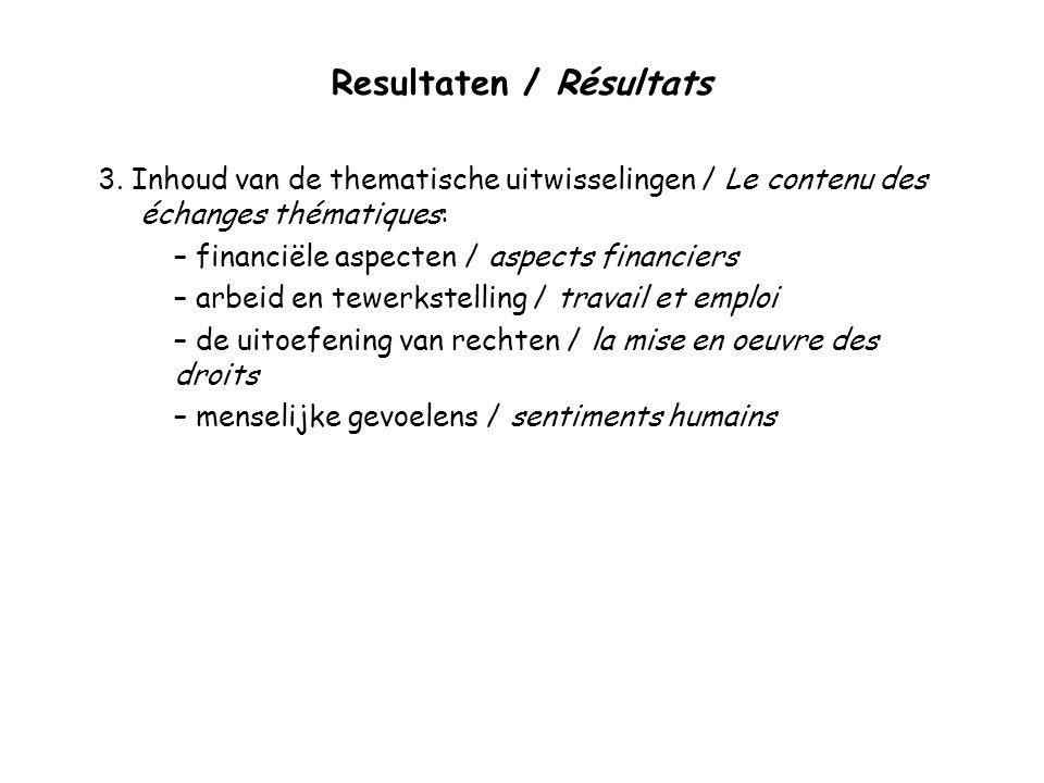 Resultaten / Résultats 3.
