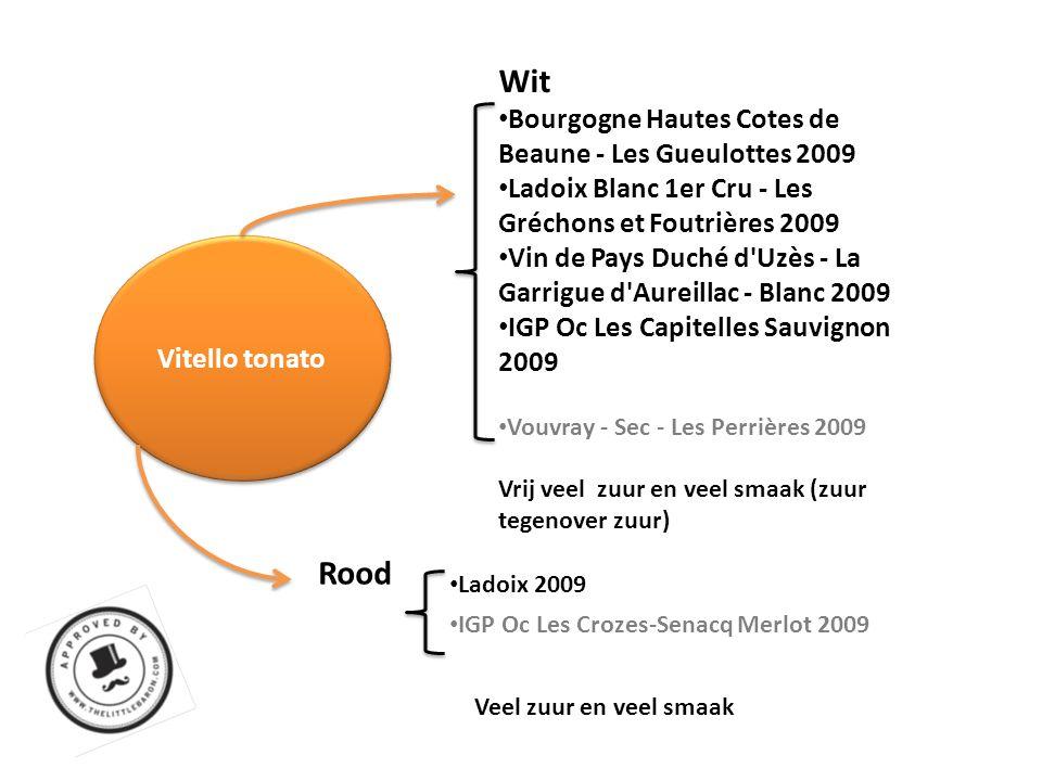 Vitello tonato Wit Bourgogne Hautes Cotes de Beaune - Les Gueulottes 2009 Ladoix Blanc 1er Cru - Les Gréchons et Foutrières 2009 Vin de Pays Duché d Uzès - La Garrigue d Aureillac - Blanc 2009 IGP Oc Les Capitelles Sauvignon 2009 Vouvray - Sec - Les Perrières 2009 Vrij veel zuur en veel smaak (zuur tegenover zuur) Rood Veel zuur en veel smaak Ladoix 2009 IGP Oc Les Crozes-Senacq Merlot 2009