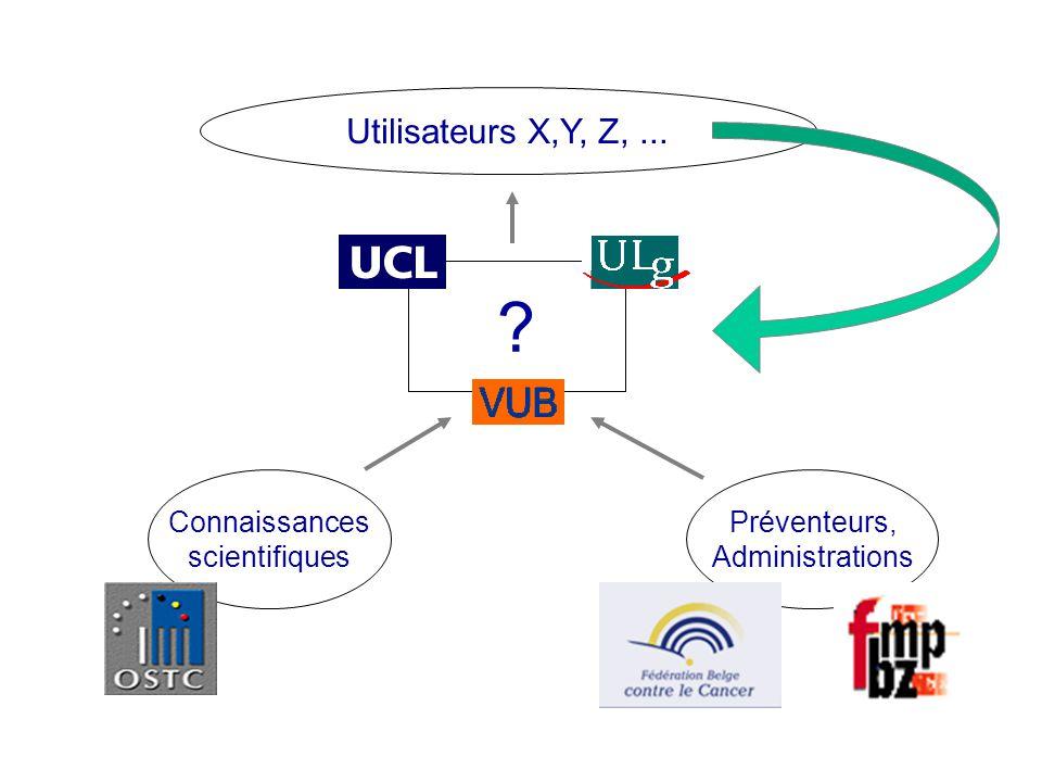 Connaissances scientifiques Utilisateurs X,Y, Z,... Préventeurs, Administrations ?