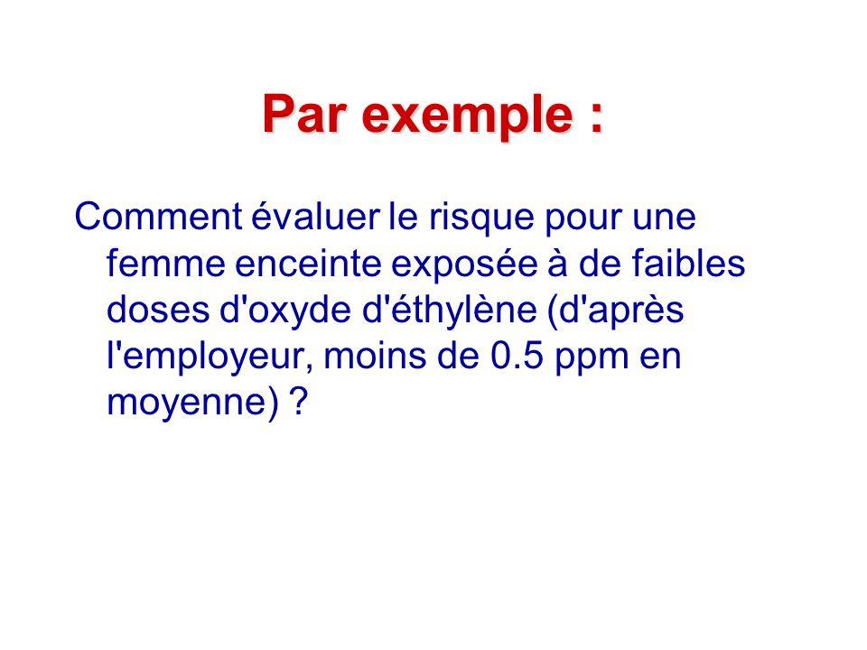Par exemple : Comment évaluer le risque pour une femme enceinte exposée à de faibles doses d oxyde d éthylène (d après l employeur, moins de 0.5 ppm en moyenne) ?