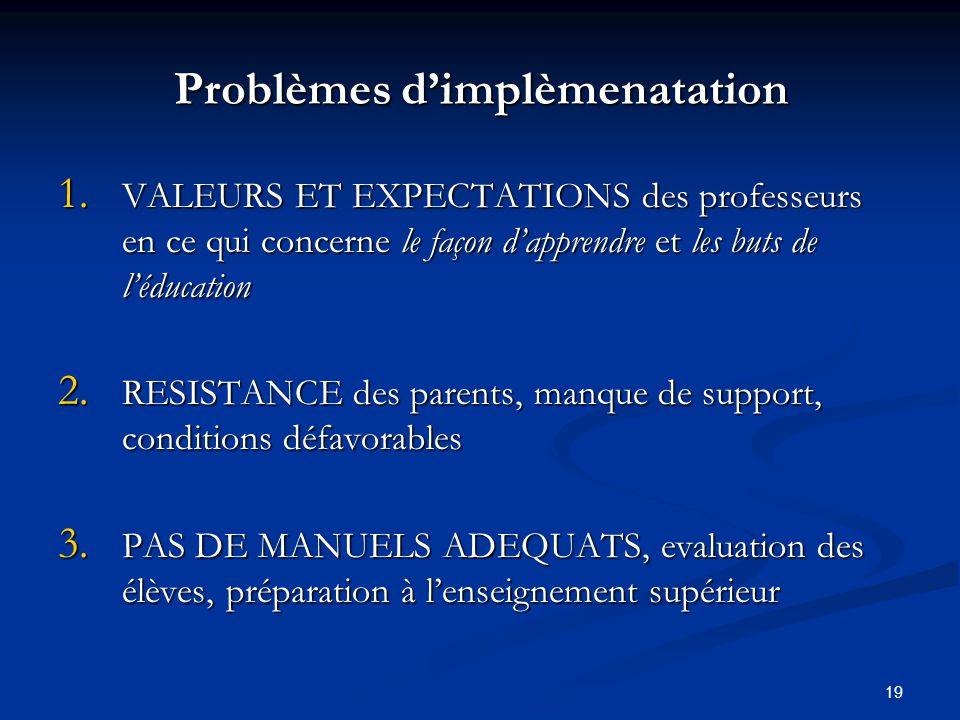19 Problèmes d'implèmenatation 1.