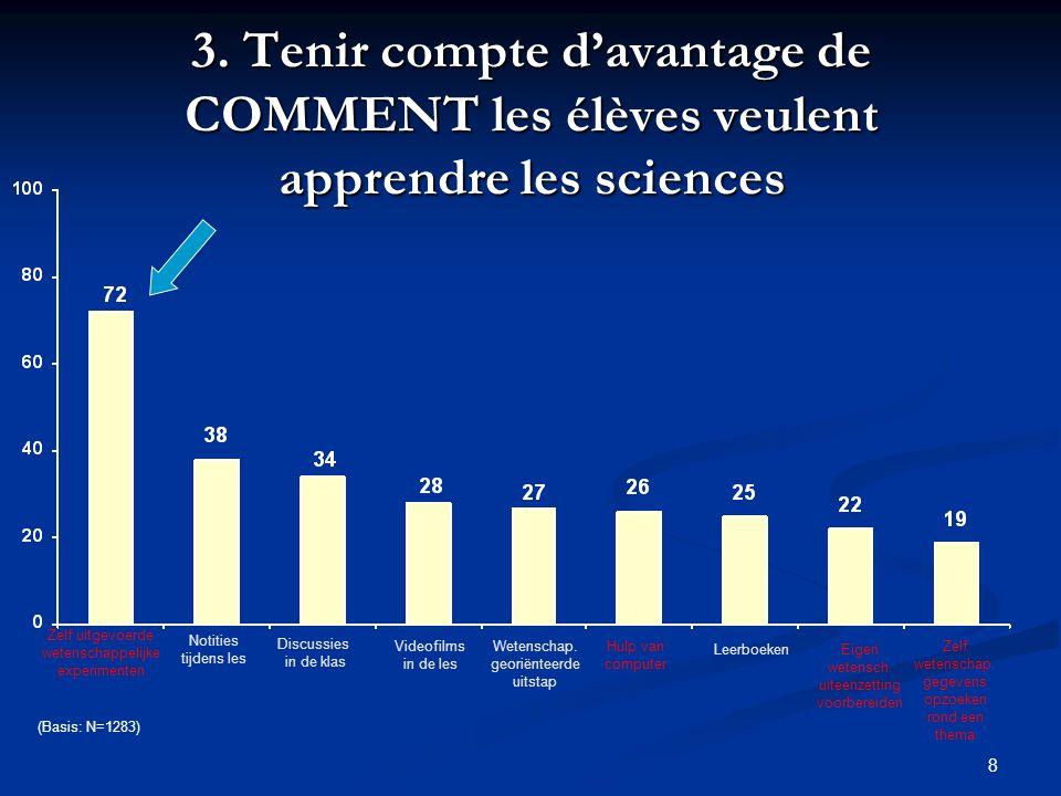 9 THESE 2 LES TRAVAUX PRATIQUES RENDENT L'ENSEIGNEMENT DES SCIENCES PLUS ATTRACTIF