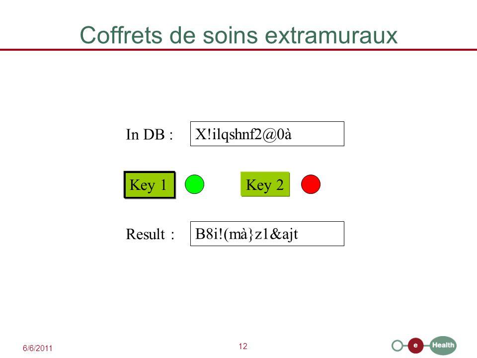 12 6/6/2011 Coffrets de soins extramuraux X!ilqshnf2@0à Key 1 Key 2 In DB : B8i!(mà}z1&ajt Result :