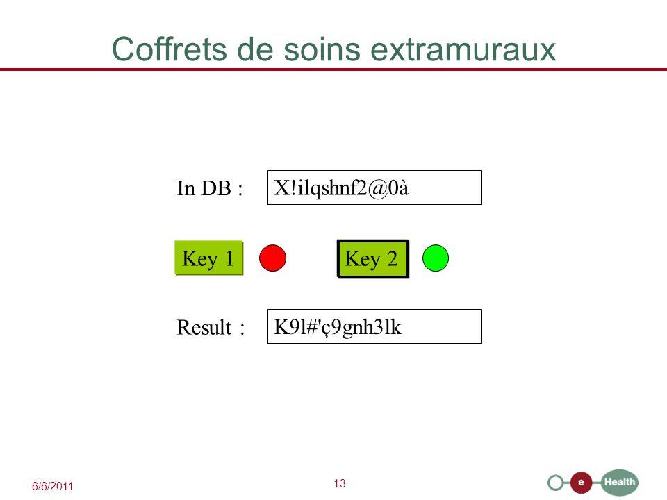 13 6/6/2011 Coffrets de soins extramuraux X!ilqshnf2@0à Key 1 Key 2 In DB : K9l#'ç9gnh3lk Result :