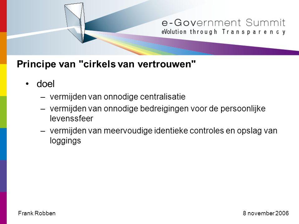 8 november 2006Frank Robben Principe van cirkels van vertrouwen doel –vermijden van onnodige centralisatie –vermijden van onnodige bedreigingen voor de persoonlijke levenssfeer –vermijden van meervoudige identieke controles en opslag van loggings