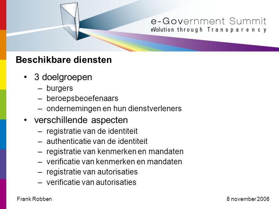 8 november 2006Frank Robben Beschikbare diensten 3 doelgroepen –burgers –beroepsbeoefenaars –ondernemingen en hun dienstverleners verschillende aspecten –registratie van de identiteit –authenticatie van de identiteit –registratie van kenmerken en mandaten –verificatie van kenmerken en mandaten –registratie van autorisaties –verificatie van autorisaties