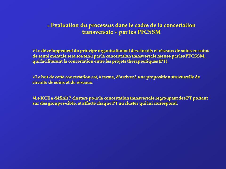 « Evaluation du processus dans le cadre de la concertation transversale » par les PFCSSM  Le développement du principe organisationnel des circuits et réseaux de soins en soins de santé mentale sera soutenu par la concertation transversale menée par les PFCSSM, qui faciliteront la concertation entre les projets thérapeutiques (PT).