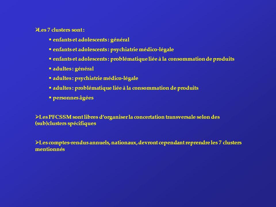  Les 7 clusters sont :  enfants et adolescents : général  enfants et adolescents : psychiatrie médico-légale  enfants et adolescents : problématiq