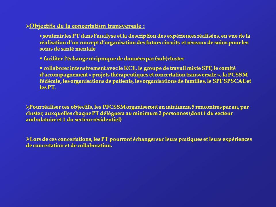  Objectifs de la concertation transversale :  soutenir les PT dans l'analyse et la description des expériences réalisées, en vue de la réalisation d