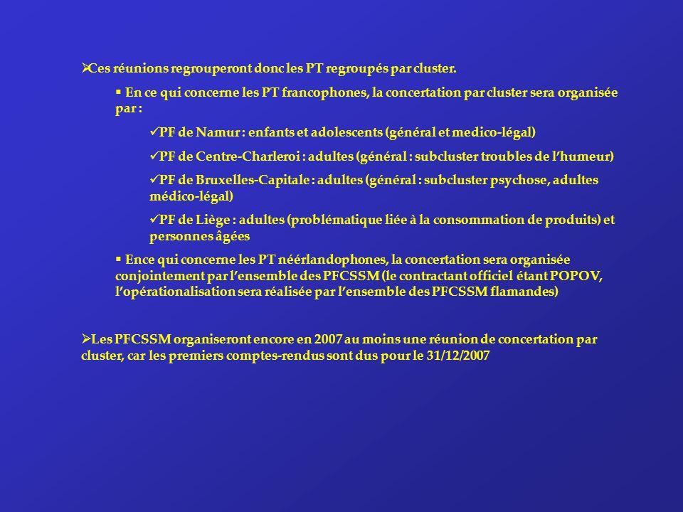  Doel van het transversaal overleg:  de TP ondersteunen in hun leerproces door het helpen analyseren van de opgedane ervaringen in het cliëntgebonden overleg met het oog op de totstandkoming van een organisatieconcept van toekomstige zorgcircuits en zorgnetwerken in de GGZ  faciliteren van de onderlinge gegevensuitwisseling per (sub)cluster  intensief samenwerken met het KCE, de gemengde werkgroep FOD, het begeleidingscomité 'therapeutische projecten en transversaal overleg', het federaal OP GGZ, de patiëntenorganisaties, de familieorganisaties, de FOD VVVL en de therapeutische projecten  Om deze doelstellingen te realiseren zullen de OP GGZ per cluster minimaal 5 bijeenkomsten per jaar organiseren.