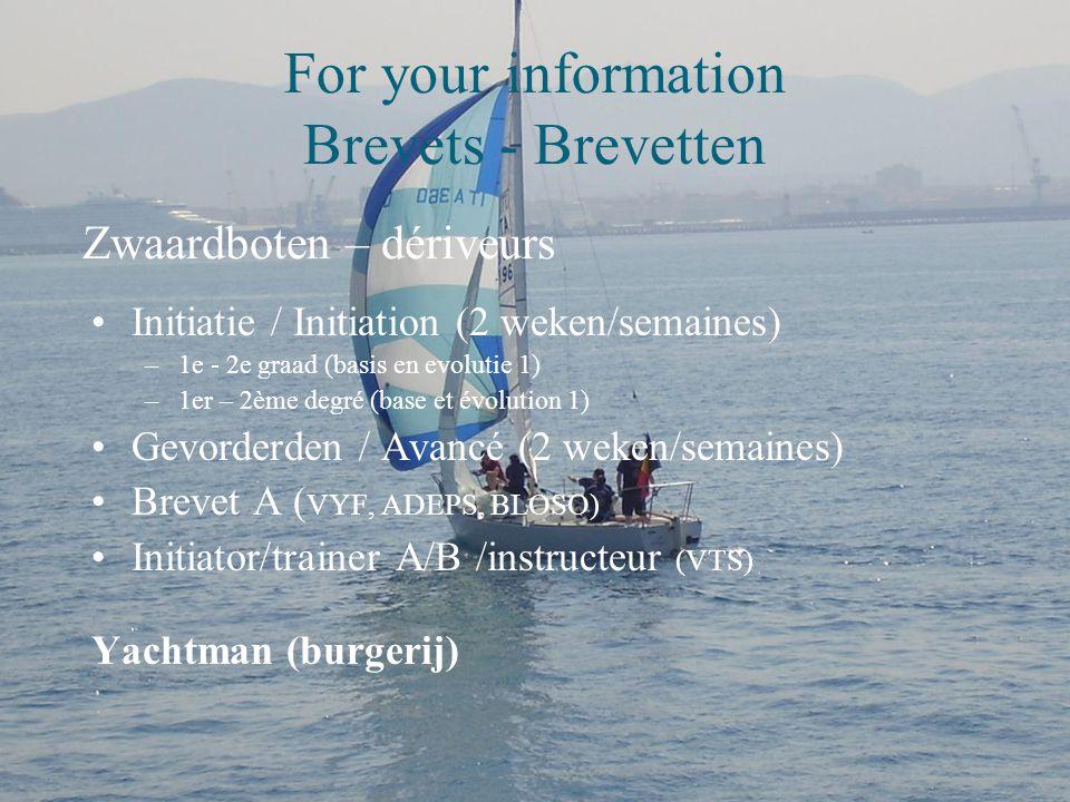 For your information Steun - Support Zeilschool Marine - Ecole de Voile Marine Praktijk stage / pratique Zeilclub Marine - Club de Voile Marine Traini