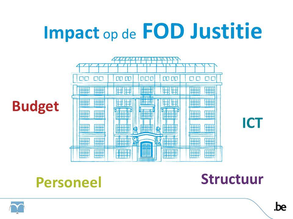 Impact op de FOD Justitie Budget ICT Personeel Structuur
