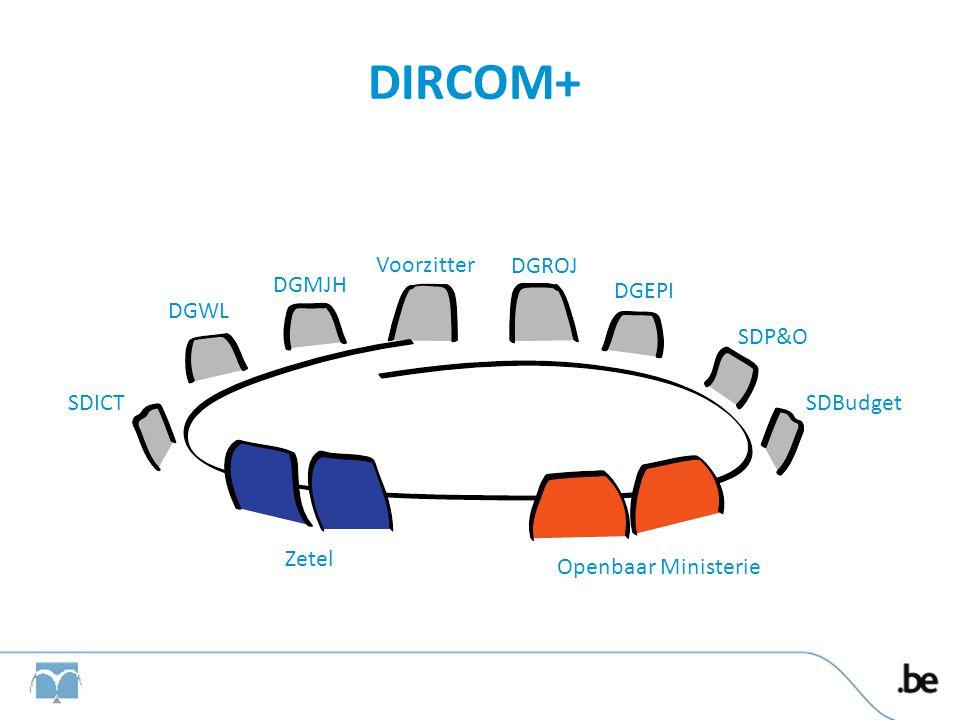 DIRCOM+ Voorzitter DGROJ DGEPI DGMJH DGWL SDICT SDP&O SDBudget Zetel Openbaar Ministerie