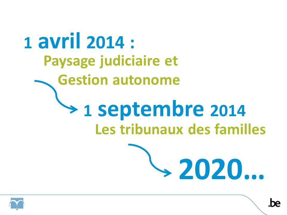 1 avril 2014 : 1 septembre 2014 2020… Paysage judiciaire et Gestion autonome Les tribunaux des familles