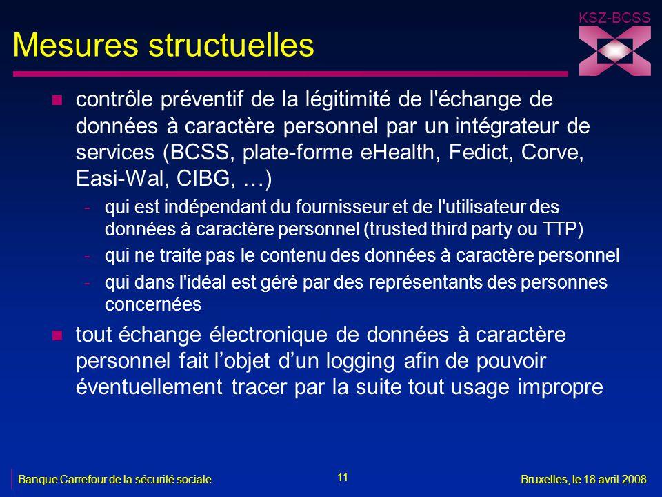 KSZ-BCSS 11 Banque Carrefour de la sécurité socialeBruxelles, le 18 avril 2008 Mesures structuelles n contrôle préventif de la légitimité de l'échange